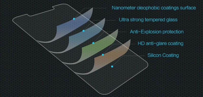 محافظ صفحه نمایش شیشه ای نیلکین شیائومی Nillkin H Glass Xiaomi Mi 8