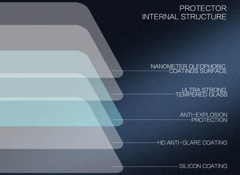 محافظ صفحه نمایش شیشه ای نیلکین هواوی Nillkin H+ Pro Glass Huawei Honor Magic 2