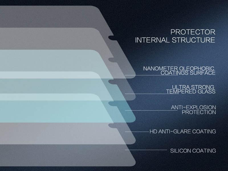 محافظ صفحه نمایش شیشه ای نیلکین هواوی Nillkin H+ Pro Glass Huawei Mate 20 X