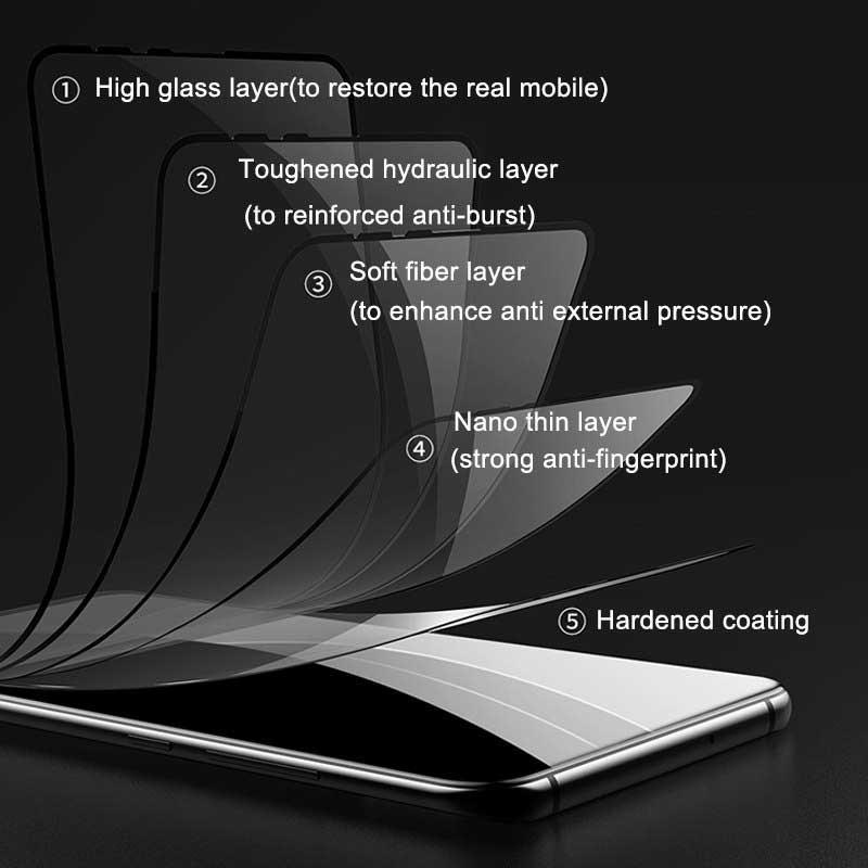 محافظ صفحه شیشه ای تمام صفحه و ضد اشعه بیسوس شیائومی Baseus Screen Protector Tempered Glass For Xiaomi Mi Mix 3