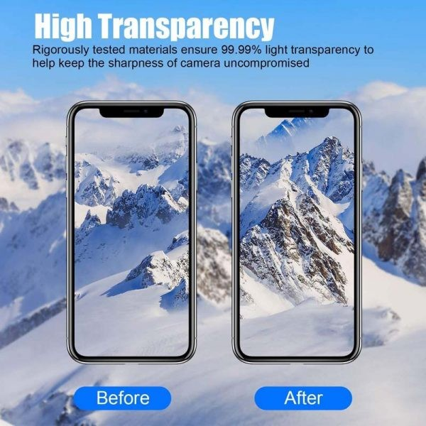 محافظ لنز دوربین Camera Lens Glass Protector For Apple IPhone XS Max