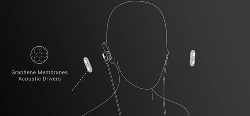 هندزفری سیمی مخصوص بازی بیسوس Baseus Gamo H08 Immersive Virtual 3D Gaming Earphones